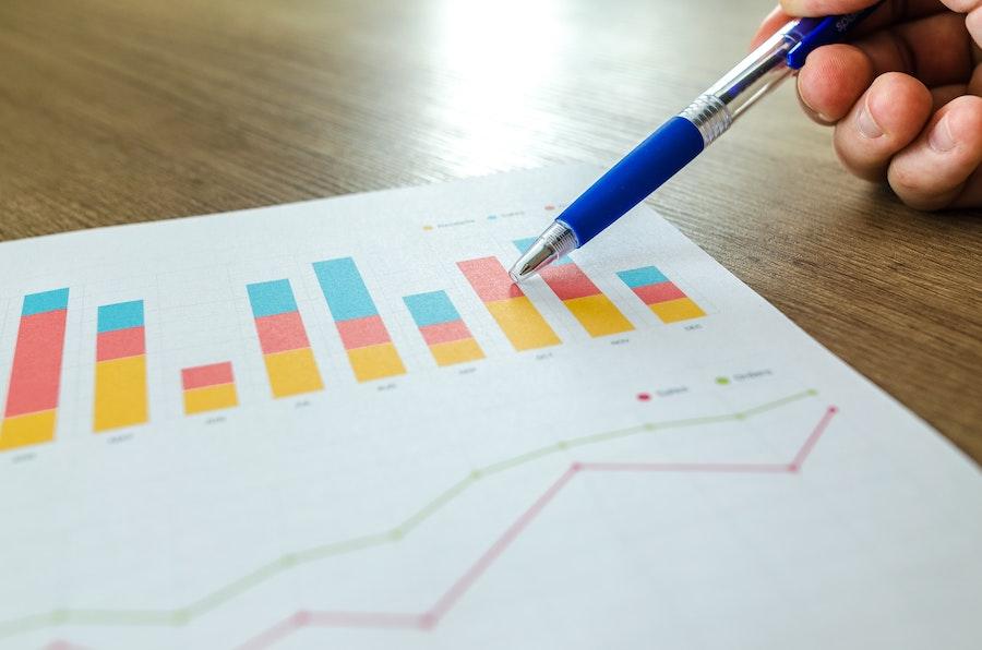 Bar graph of mortgage rates